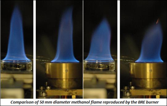 Methanol Flame